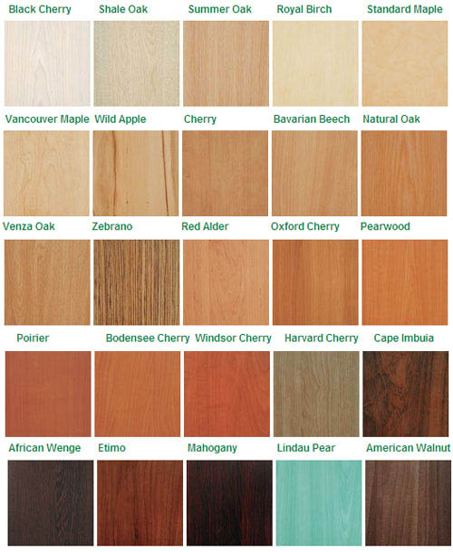 Wood paint colours chart crowdbuild for for Paint charts for kitchens